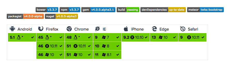 Bootstrap's status icons